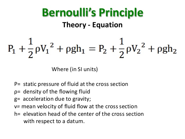 experiment to investigate the validation of bernoullis equation Bernoulli performed his experiments on liquids, so his equation in its original form is valid only for incompressible flow if the fluid flow at some point along a streamline is brought to rest, this point is called a stagnation point, and at this point the total pressure is equal to the stagnation pressure.