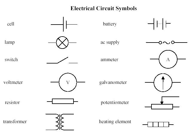 simple circuit battery electrical wiring diagrams two topic 5 electricity and magnetism ndash ib physics simple electrical wiring diagrams basic light switch diagram