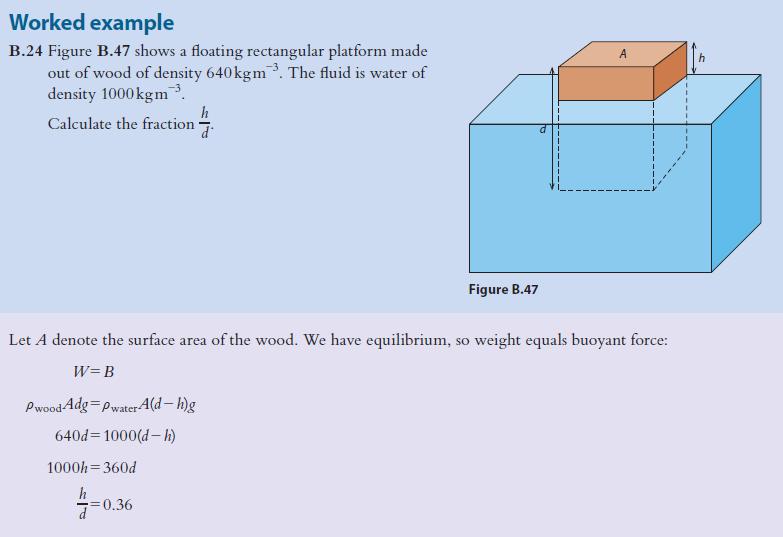 Option B Engineering Physics HL IB Physics – Archimedes Principle Worksheet